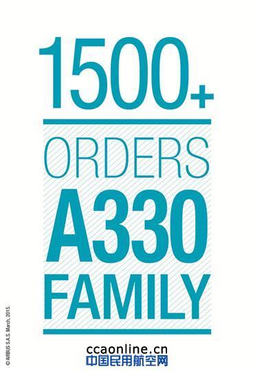 空客A330系列飞机全球订单总数突破1500架